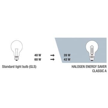 Osram Halogen-Bulb Classic A Eco - E27