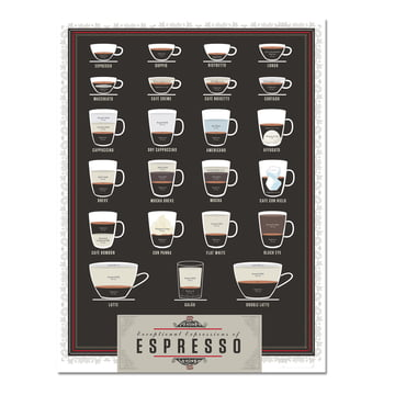 Exceptional Expressions of Espresso by Pop Chart Lab