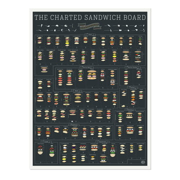 The Charted Sandwich Board of Pop Chart Lab