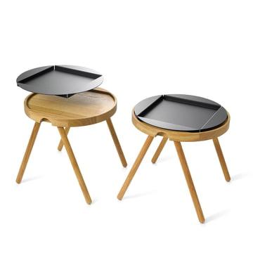 Auerberg Table