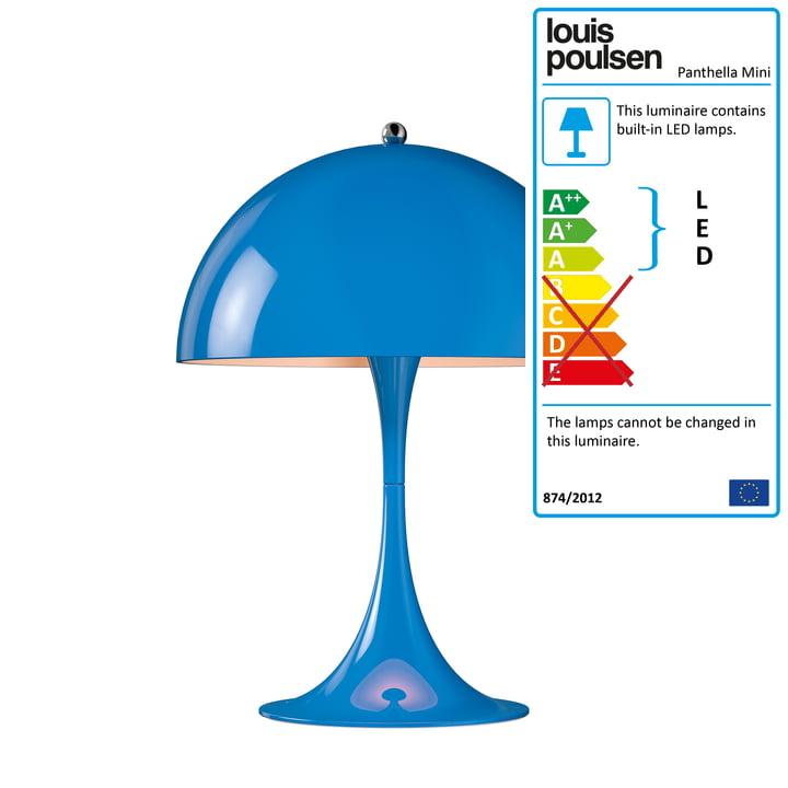 Panthella Mini table lamp Ø 25 cm by Louis Poulsen in blue