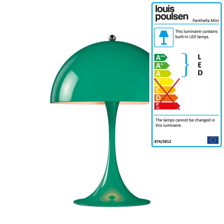 Panthella Mini table lamp Ø 25 cm by Louis Poulsen in blue/green