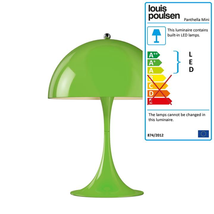 Panthella Mini table lamp Ø 25 cm by Louis Poulsen in yellow/green