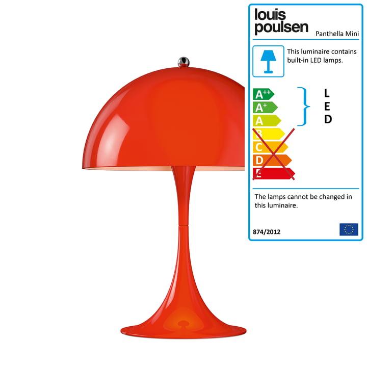 Panthella Mini table lamp Ø 25 cm by Louis Poulsen in red