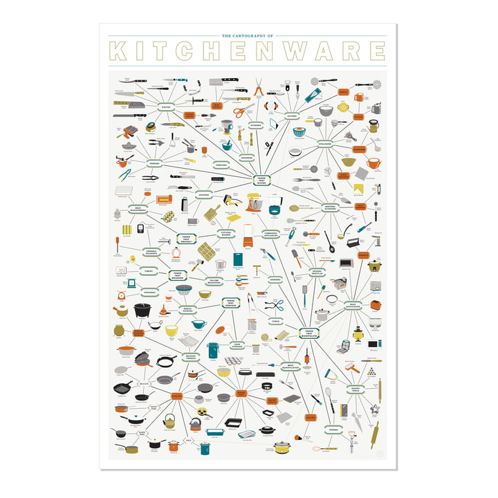 The Cartography of Kitchenware 2.0 by Pop Chart Lab