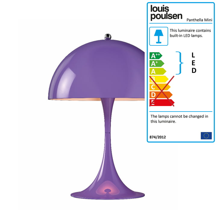 Panthella Mini table lamp Ø 25 cm by Louis Poulsen in violet