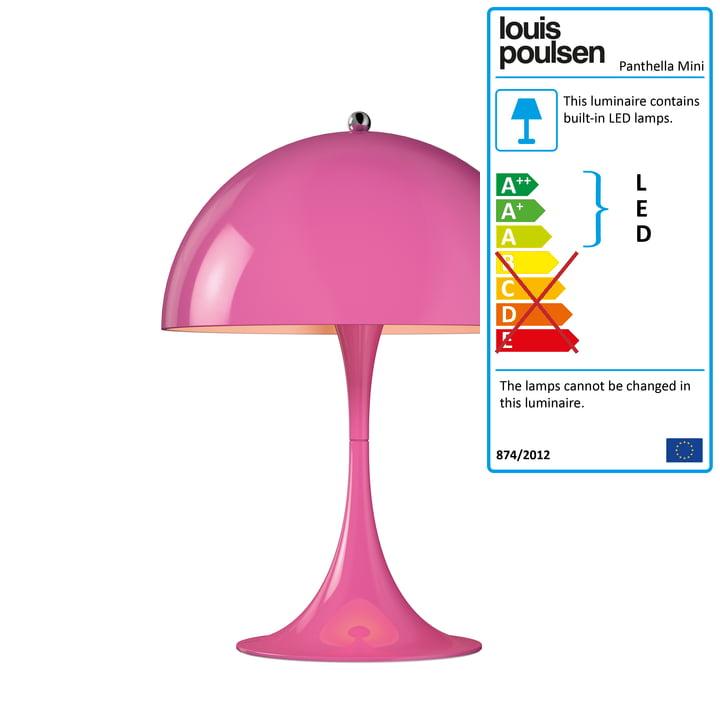 Panthella Mini table lamp Ø 25 cm by Louis Poulsen in pink