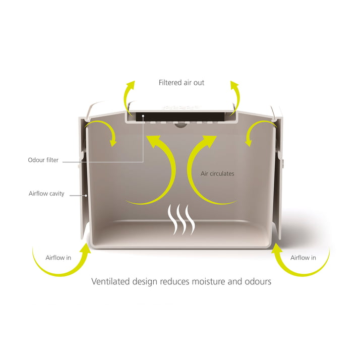 Joseph Joseph - Stack 4 Organic Waste Bin with Odour Filter