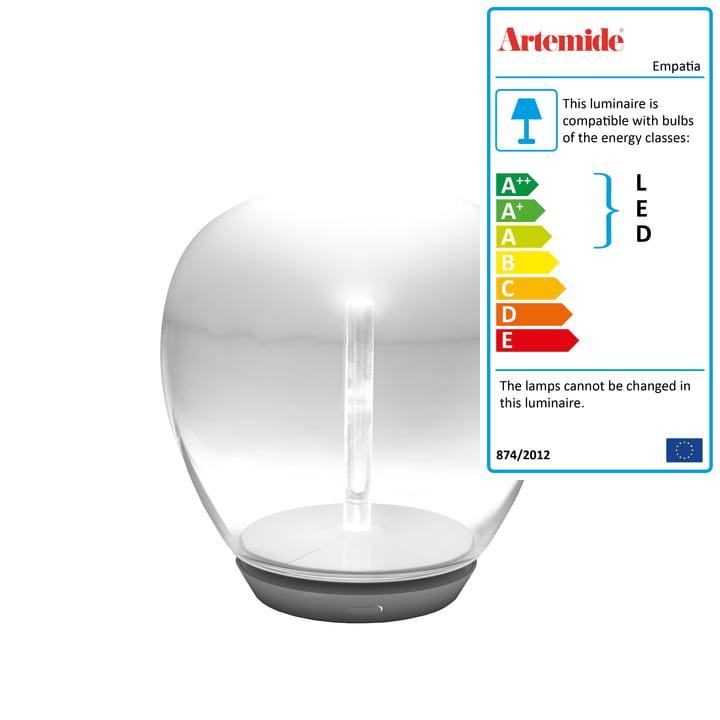 Artemide - Empatia 26 Tavolo LED Table Lamp, white
