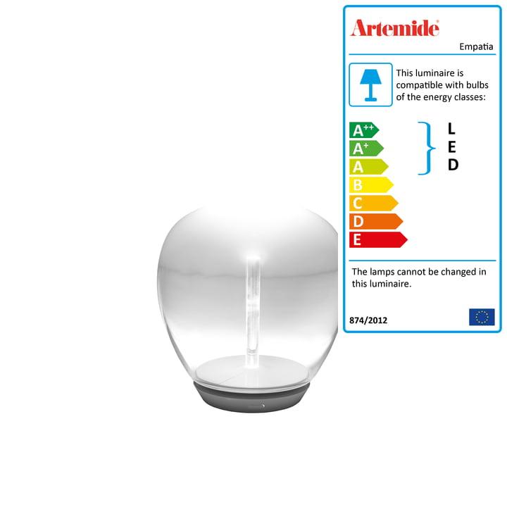 Artemide - Empatia 16 Tavolo LED Table Lamp, white