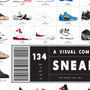 Pop Chart Lab - A Visual Compendium of Sneakers