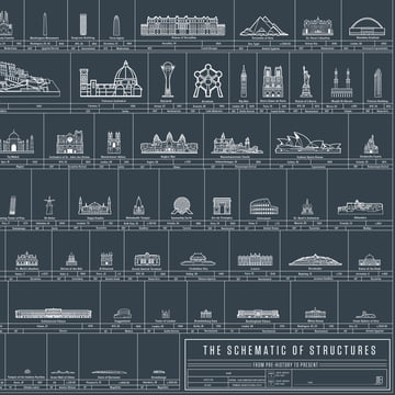 Pop Chart Lab - The Schematic of Structures