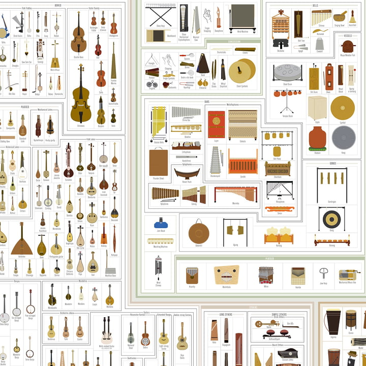 A Visual Compendium of Musical Instruments by Pop Chart Lab